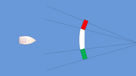 Navigation für den Sportbootführerschein See